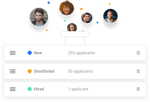 Customize Your Hiring Pipeline